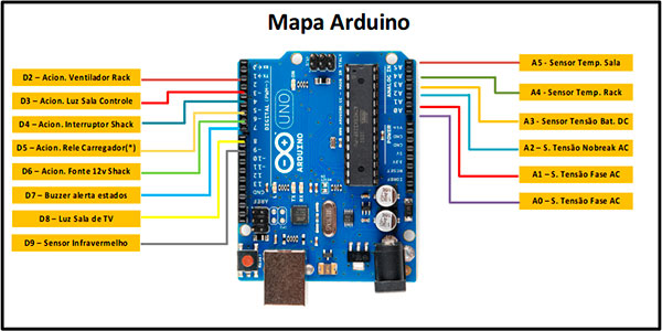 pu2vlw_mapa_arduino