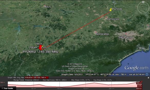 PY2KRU 145.390 MHz
