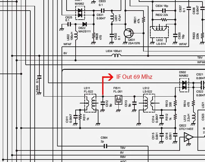 Panadapter com RTL-SDR para IC-706 / MK / MKIIG com HDSDR e