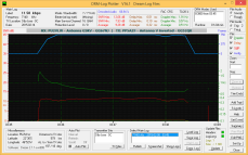 DRM - Log Plotter 11.58 kpbs AAC - Mono