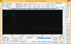 DRM - Log Plotter 14.78 kpbs AAC - Mono