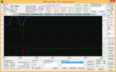 DRM - Log Plotter 14.78 kpbs AAC - Mono
