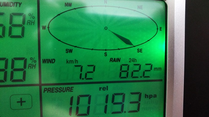 Estação Meteorológica - PU2VLW